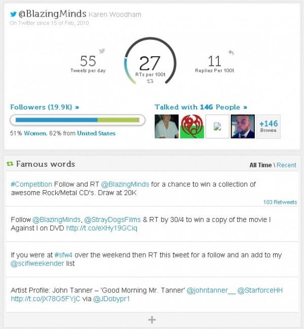 Blazing Minds Twitter Stats