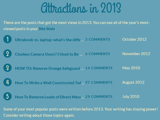 Attractions in 2013