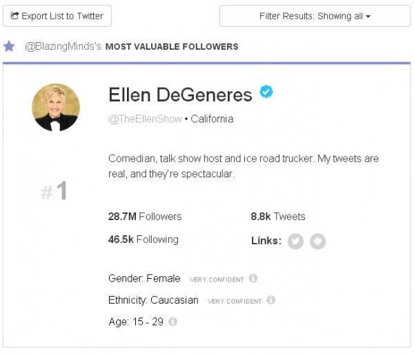 Social Rank MVF Ellen DeGeneres