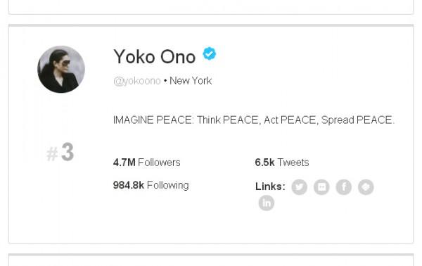 Social Rank Yoko Ono