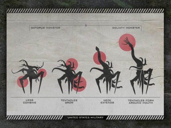 monsters-evolution-of-goliath