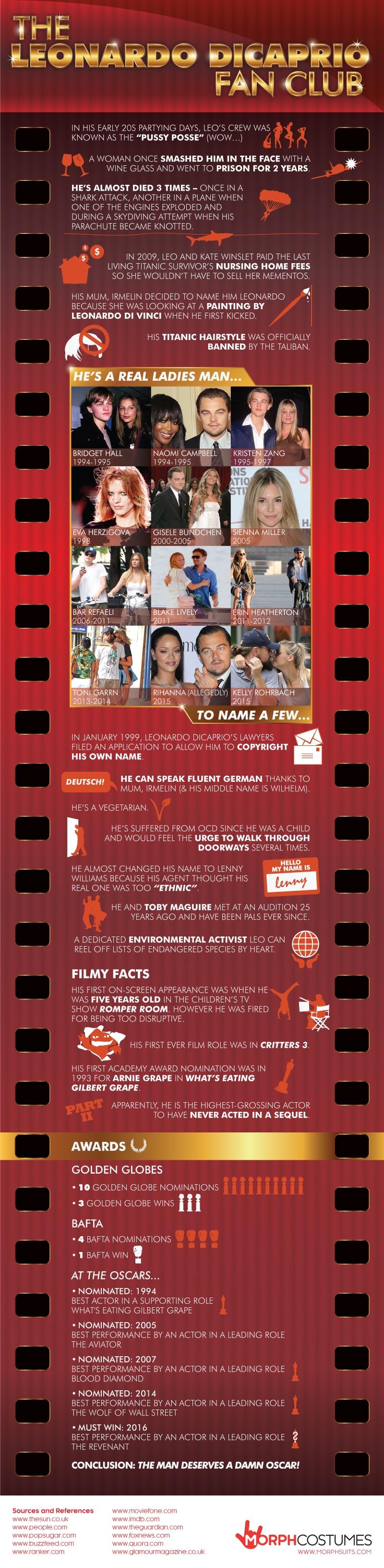 The Leonardo DiCaprio Fan Club Infographic